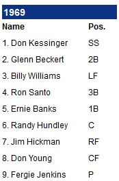 1969 Opening Lineup