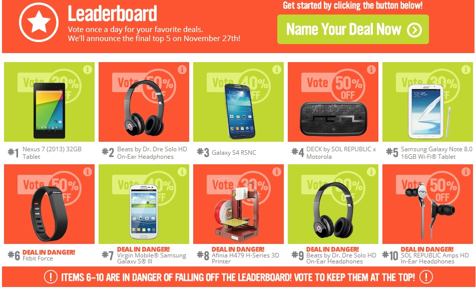 #RadioShack Name Your Deal Leaderboard