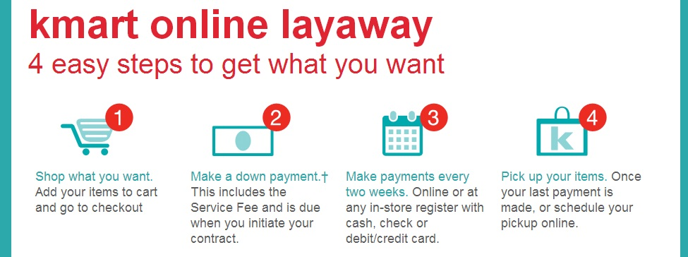 Sears Online Layaway. Because Sears and Kmart are operated by the same parent company, their plans are very similar. How to use Sears online layaway: Shop online as usual. To filter by items eligible for online layaway, start here. At check-out, select layaway as your payment option, and make the down payment (which includes any service fees).