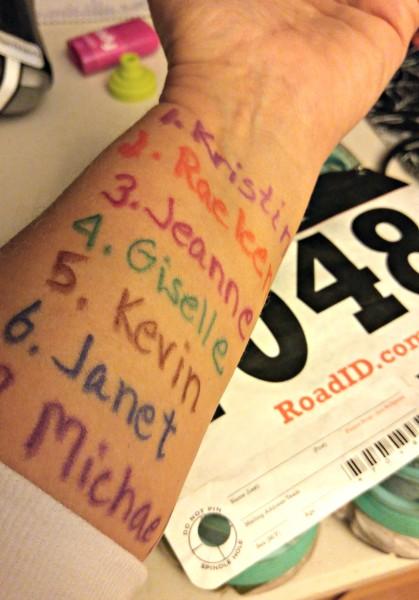 #TryALittleGoodness Inspiration Names On Arm